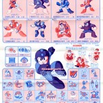 Rockman 2 Manual Character Side